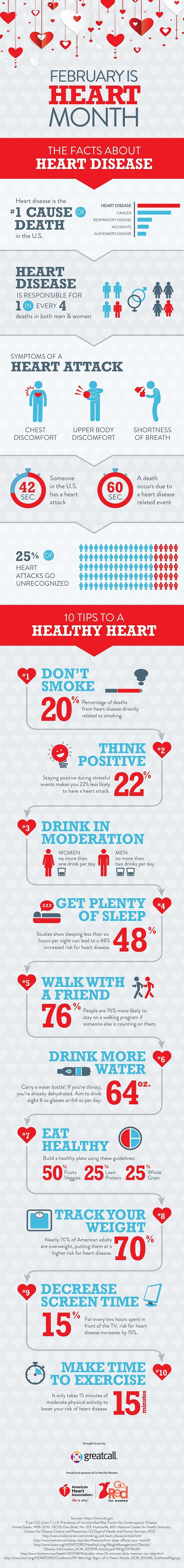 American Heart Association Infographic with Heart Disease Facts and Tips for a Healthy Heart.