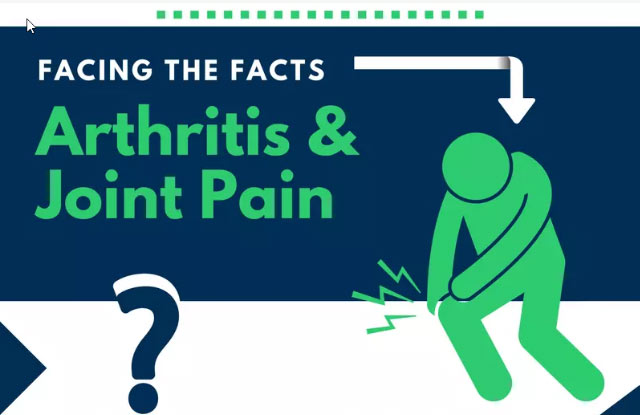 Arthritis & Joint Pain - facing the facts